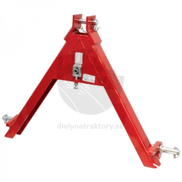 Prídavné zariadenia pre čelnú hydrauliku