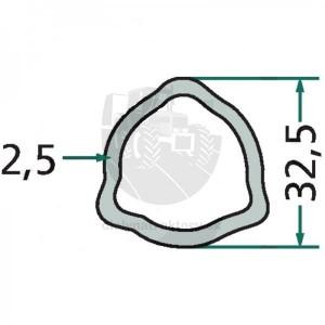Profilová trubka P2 talianský profil